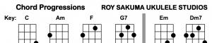 Progressions Chord Chart